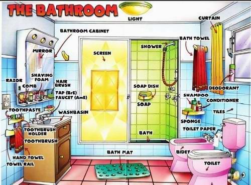 Ванная комната на английском евпатория мебель ванная