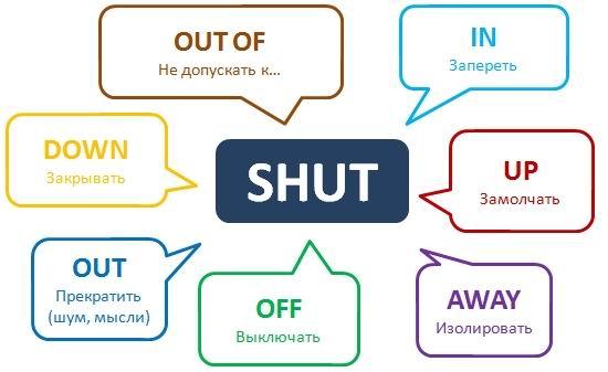 Фразовый глагол shut